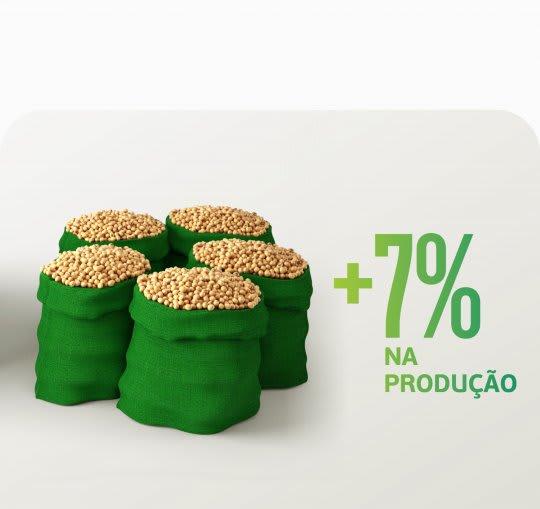 É possível aumentar em 5 sacas por hectare a produtividade média da soja!