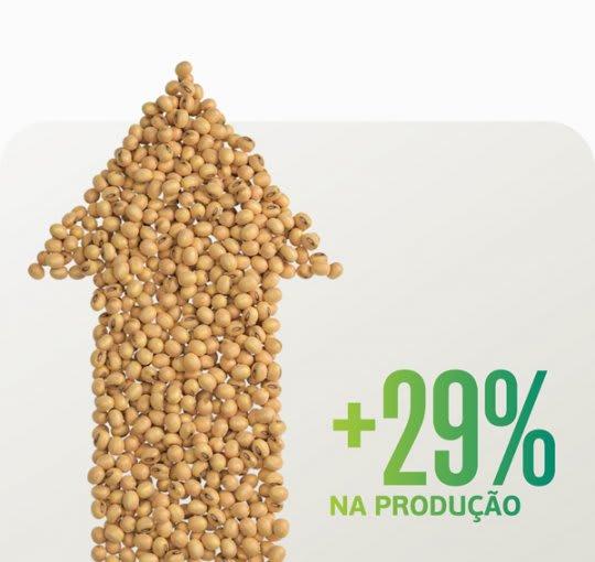 Solução Satis aumenta em mais de 29% a produtividade da soja. Confira o resultado da pesquisa!